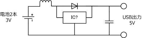 f:id:keroctronics:20131211005527j:plain