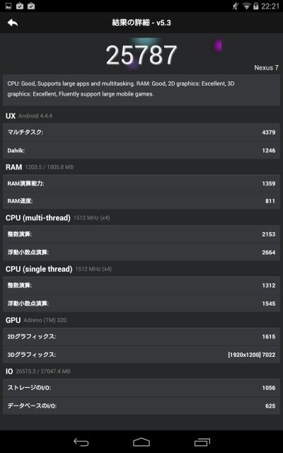 Nexus7(2013) Antutu