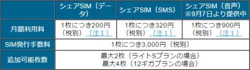 f:id:keroctronics:20151126233243j:plain