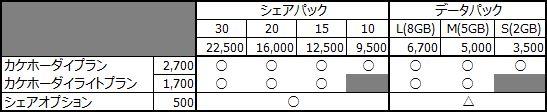 f:id:keroctronics:20151225111852j:plain