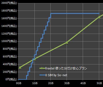 f:id:keroctronics:20151228020515j:plain