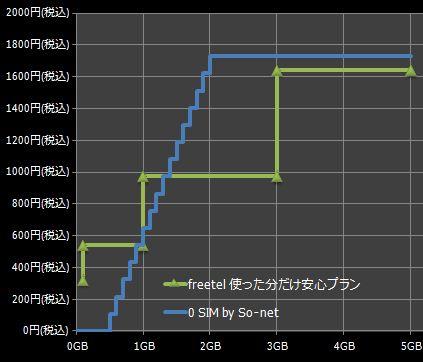 f:id:keroctronics:20151228022957j:plain