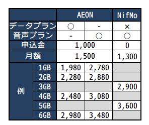 f:id:keroctronics:20160725235305p:plain
