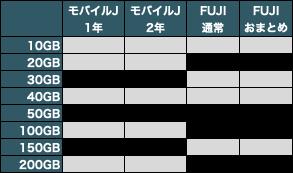 f:id:keroctronics:20190403222443p:plain