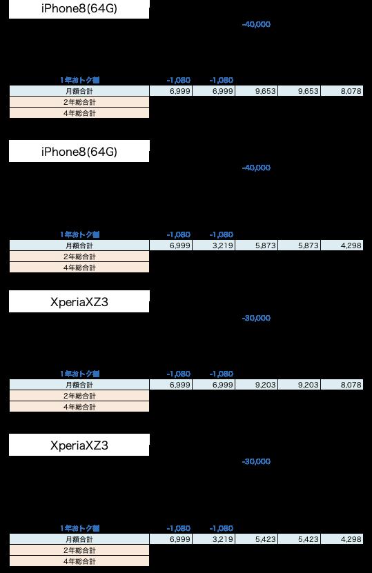 f:id:keroctronics:20190419234951p:plain