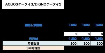 f:id:keroctronics:20190710065753p:plain