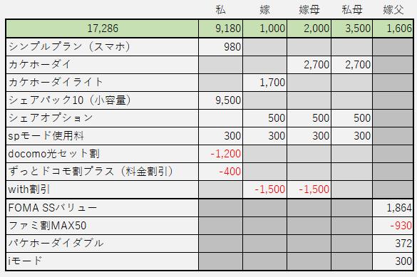 f:id:keroctronics:20200110002541p:plain