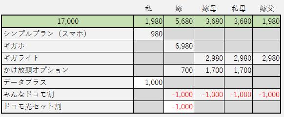 f:id:keroctronics:20200110003833p:plain