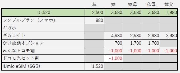 f:id:keroctronics:20200110004412p:plain