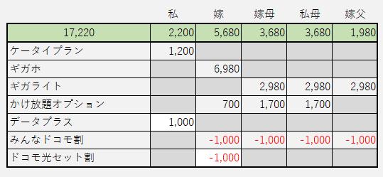 f:id:keroctronics:20200117074334p:plain