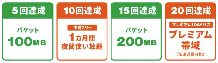 f:id:keroctronics:20200130234716p:plain